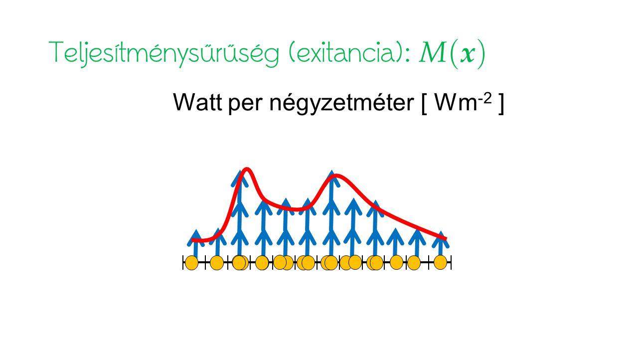 Watt per négyzetméter [ Wm-2 ]